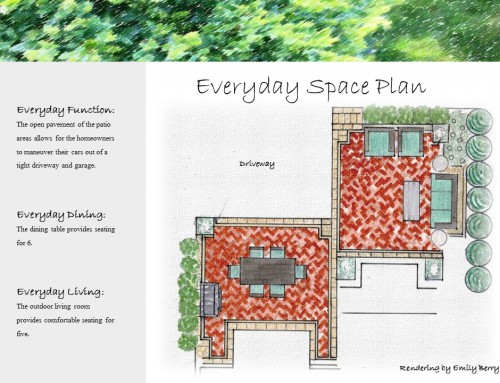 Garden Party Space Plan- Peek at a Project